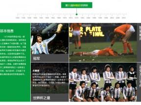 jquery tab选项卡插件世界杯专题选项卡自动切换代码