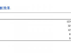 jquery表单制作text文本框autocomplete智能搜索提示框效果