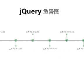 jQuery鱼骨图时间轴滚动代码