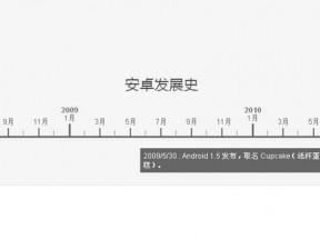 jQuery安装软件更新发布时间轴代码