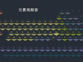 创意的元素周期表ui布局特效