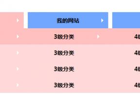 jQuery多级下拉菜单支持多级下拉列表菜单代码