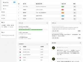 简洁的响应式后台管理系统模板下载HTML