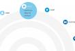 jquery图标导航鼠标滑过类似气泡放大缩小显示二级菜单