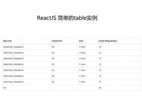 React简单的table表格实例